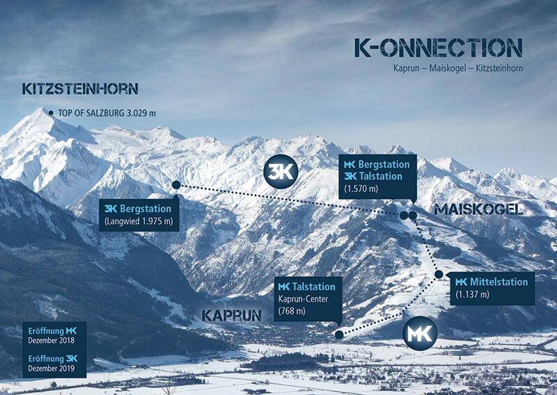 k-onnection ski lifts kaprun